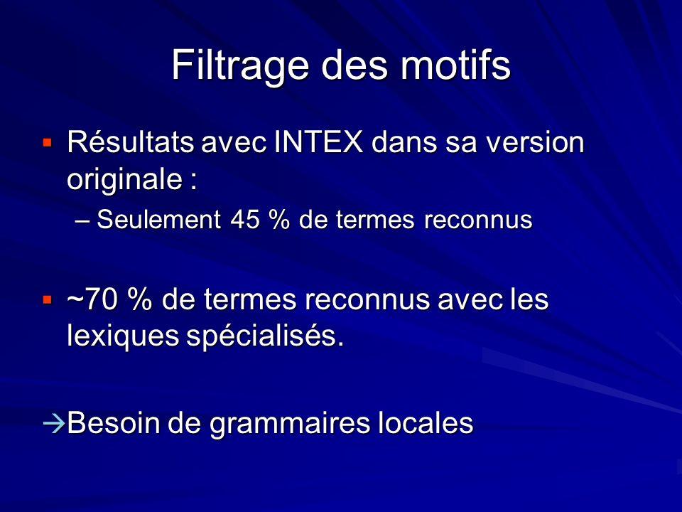 Filtrage des motifs Résultats avec INTEX dans sa version originale :