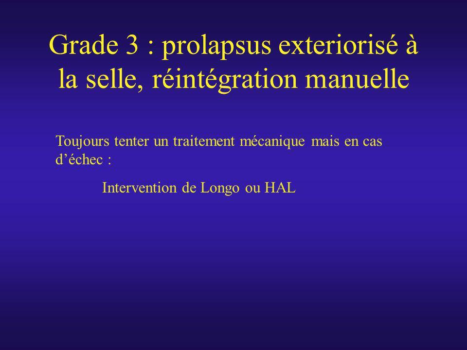 Grade 3 : prolapsus exteriorisé à la selle, réintégration manuelle