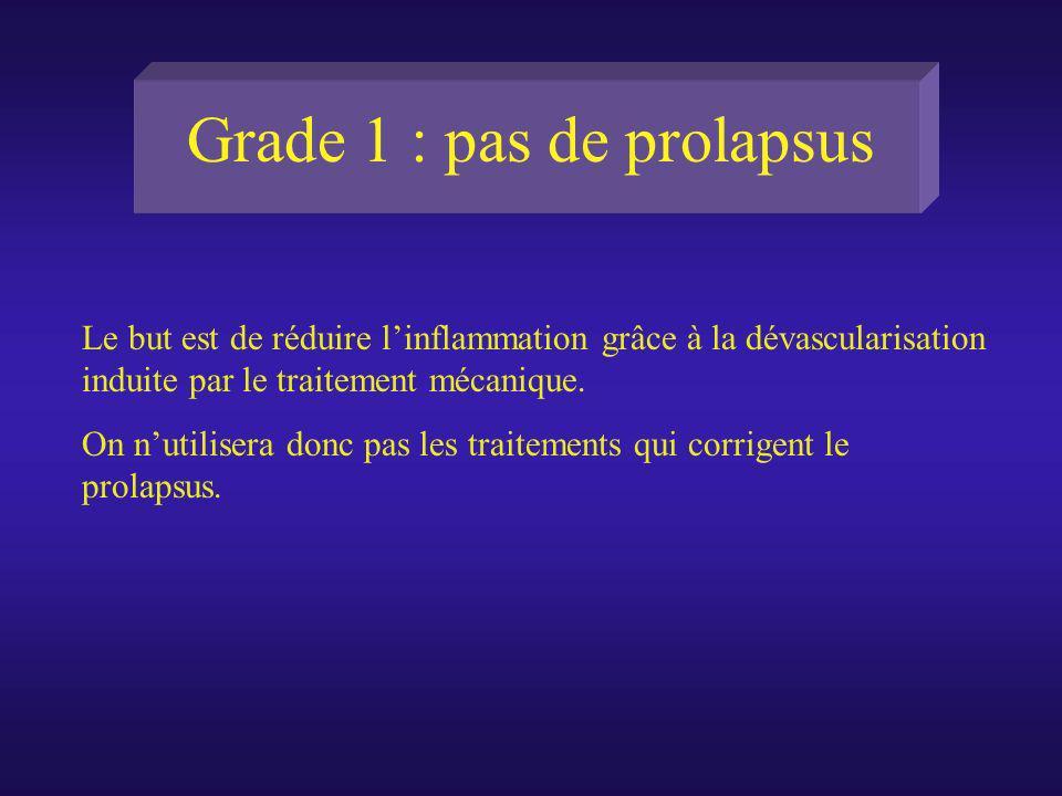 Grade 1 : pas de prolapsus