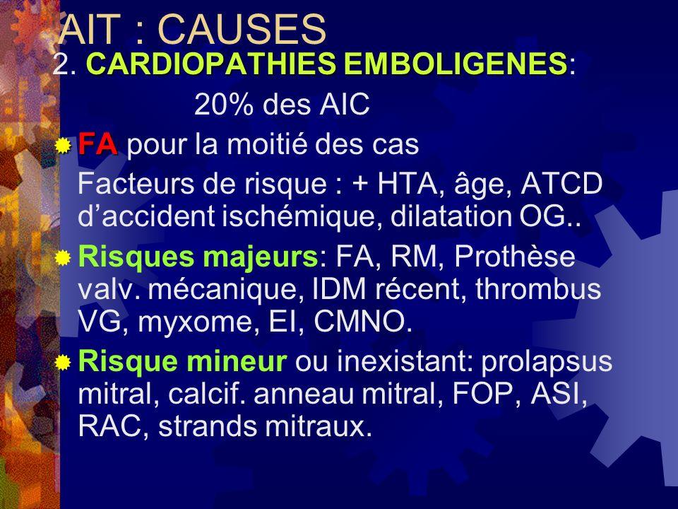AIT : CAUSES 2. CARDIOPATHIES EMBOLIGENES: 20% des AIC