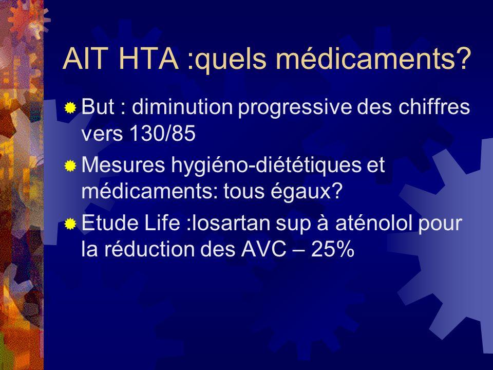 AIT HTA :quels médicaments