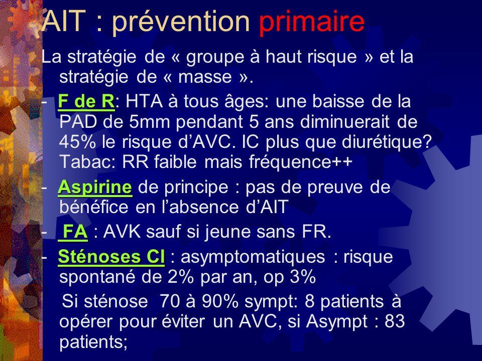 AIT : prévention primaire