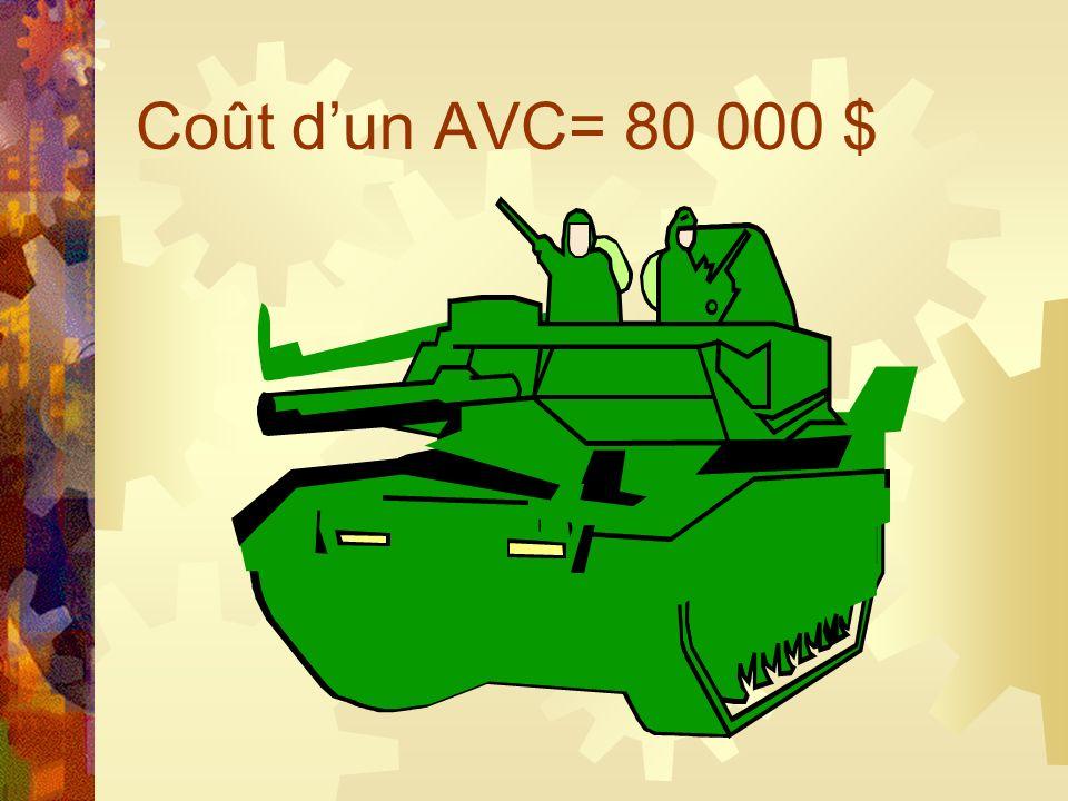 Coût d'un AVC= 80 000 $