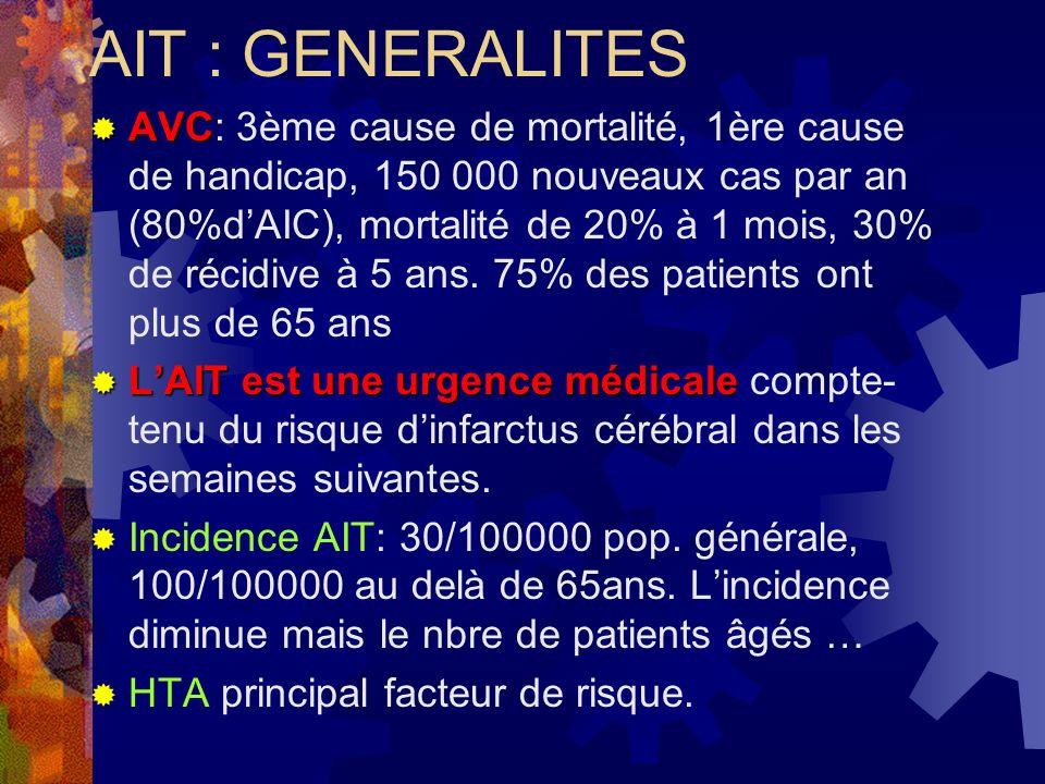 AIT : GENERALITES