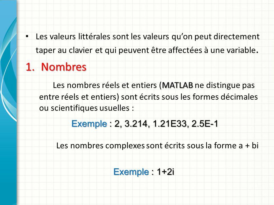 Les nombres complexes sont écrits sous la forme a + bi