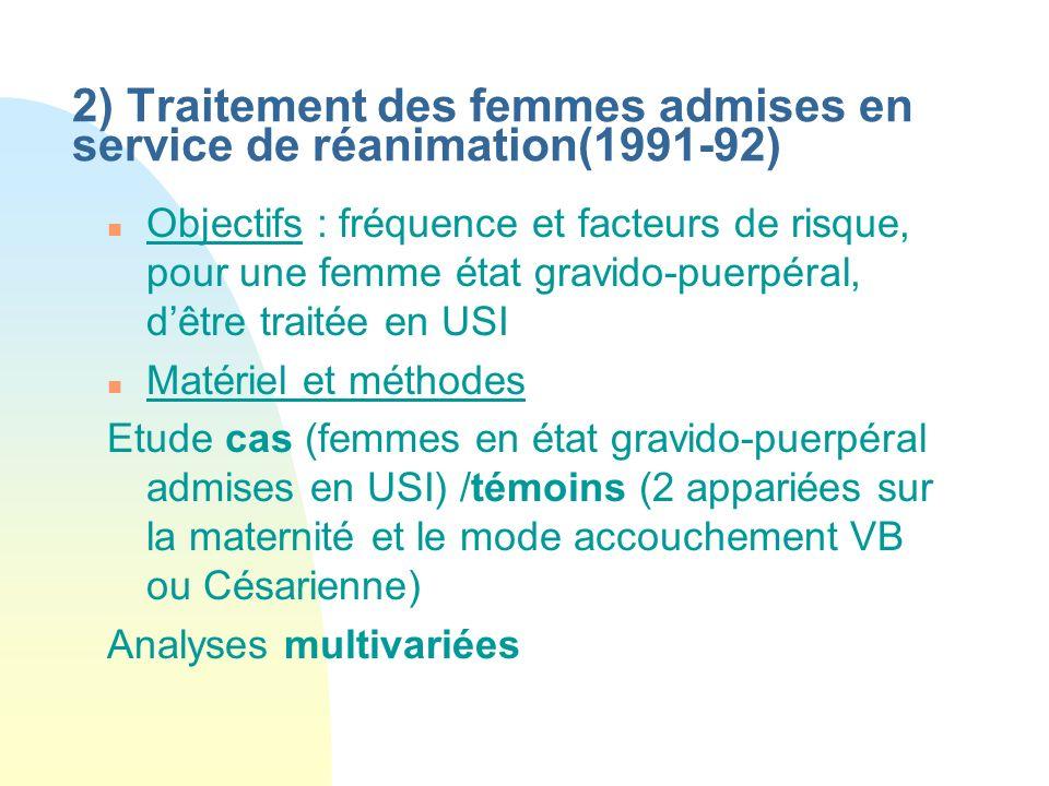 2) Traitement des femmes admises en service de réanimation(1991-92)