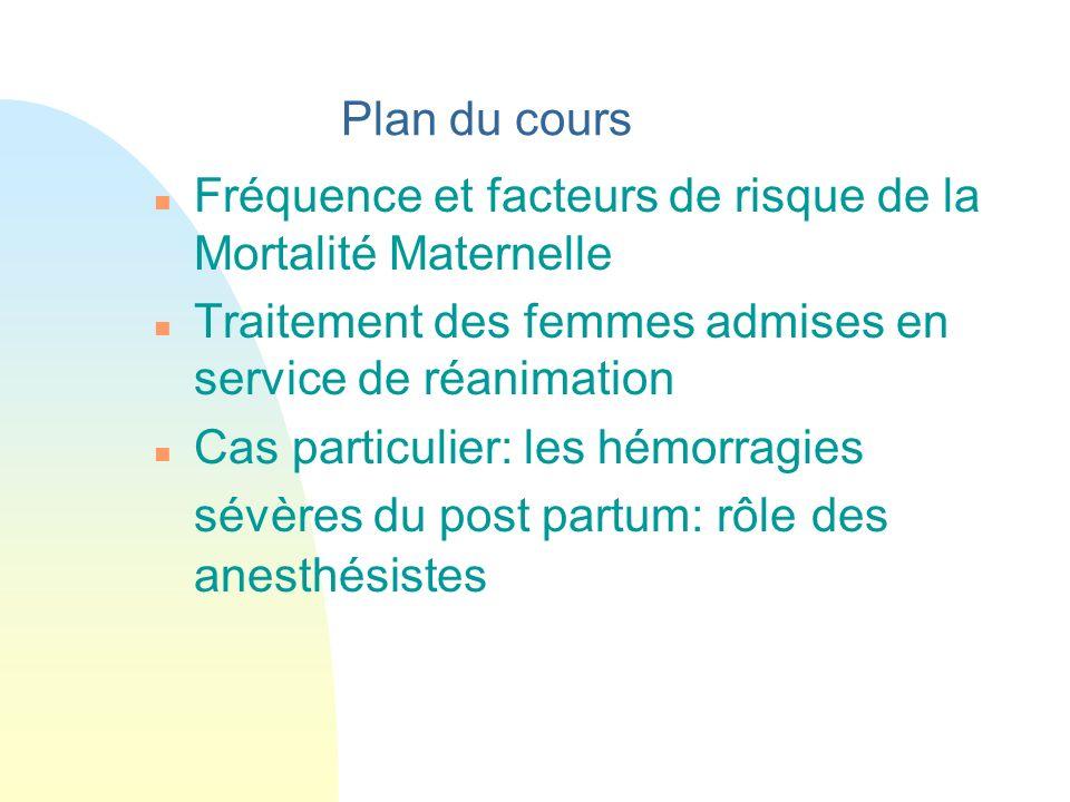 Plan du cours Fréquence et facteurs de risque de la Mortalité Maternelle. Traitement des femmes admises en service de réanimation.