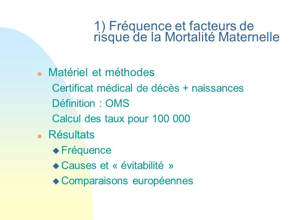 1) Fréquence et facteurs de risque de la Mortalité Maternelle