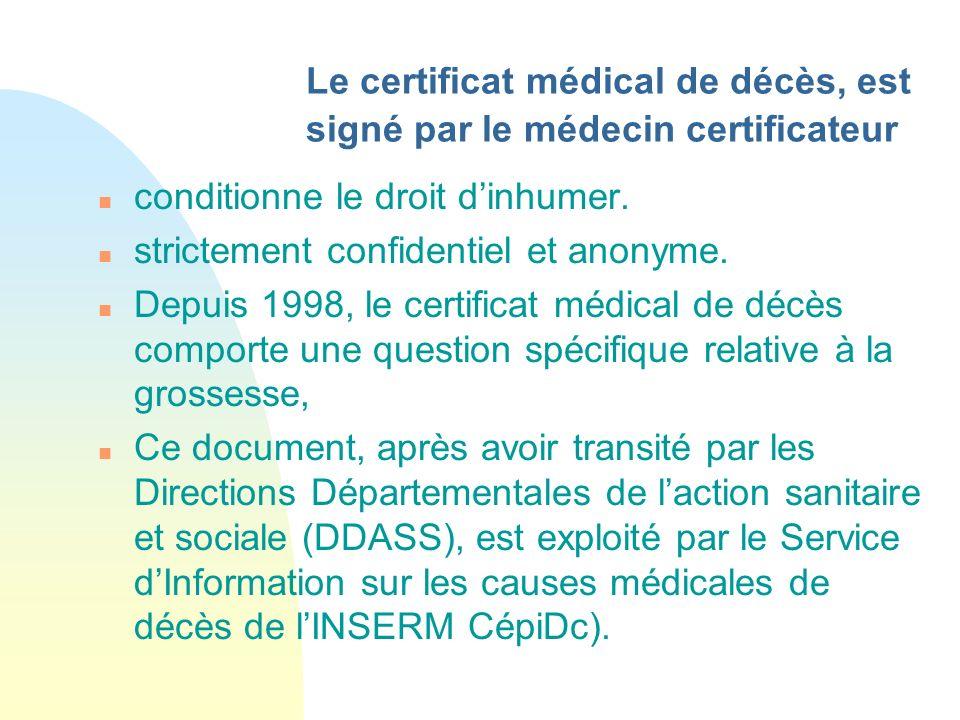Le certificat médical de décès, est signé par le médecin certificateur