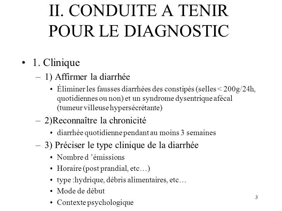II. CONDUITE A TENIR POUR LE DIAGNOSTIC