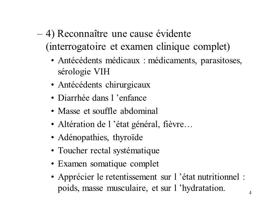 4) Reconnaître une cause évidente (interrogatoire et examen clinique complet)