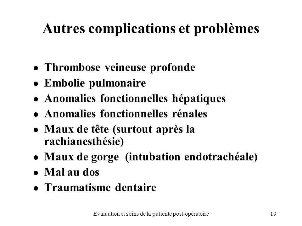 Autres complications et problèmes