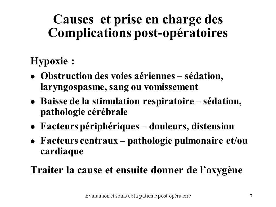 Causes et prise en charge des Complications post-opératoires