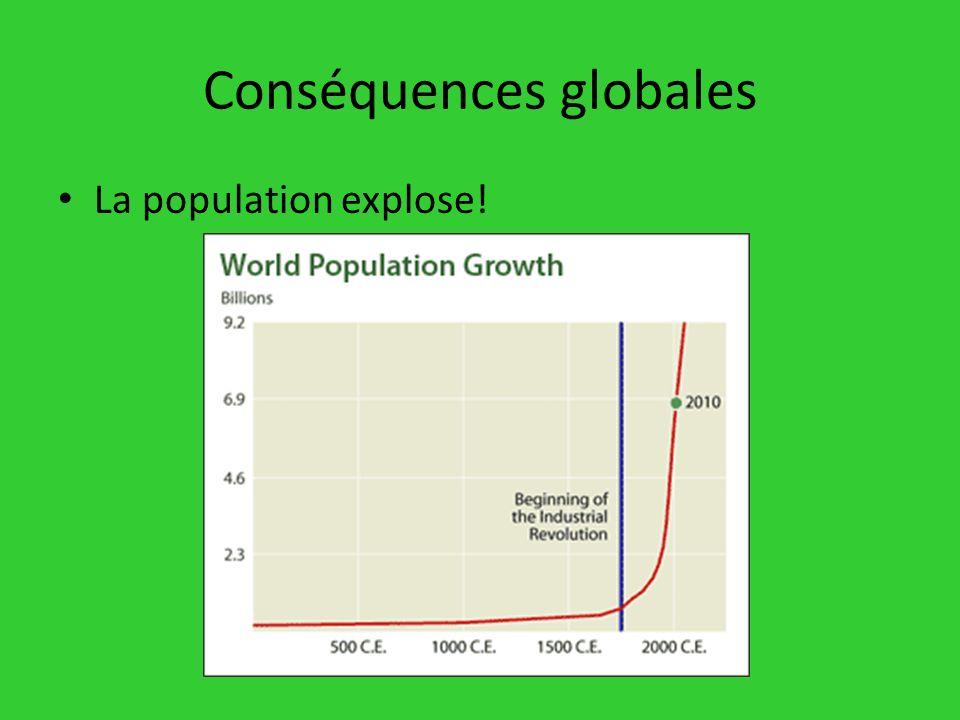 Conséquences globales