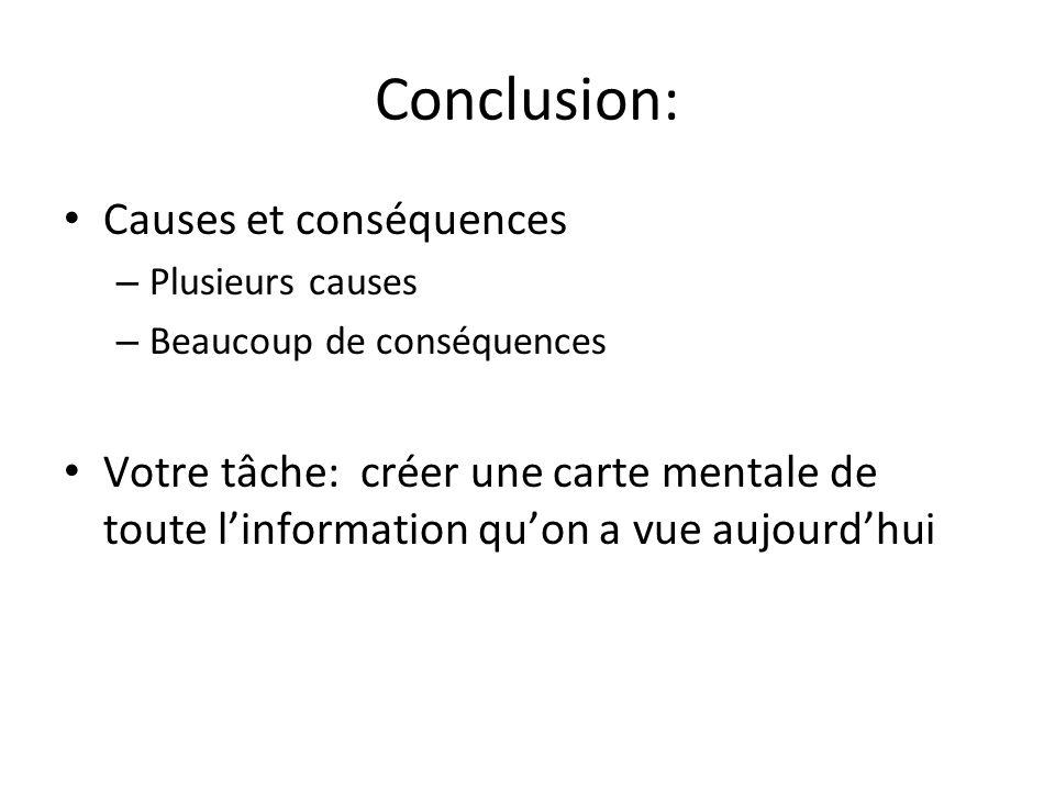 Conclusion: Causes et conséquences
