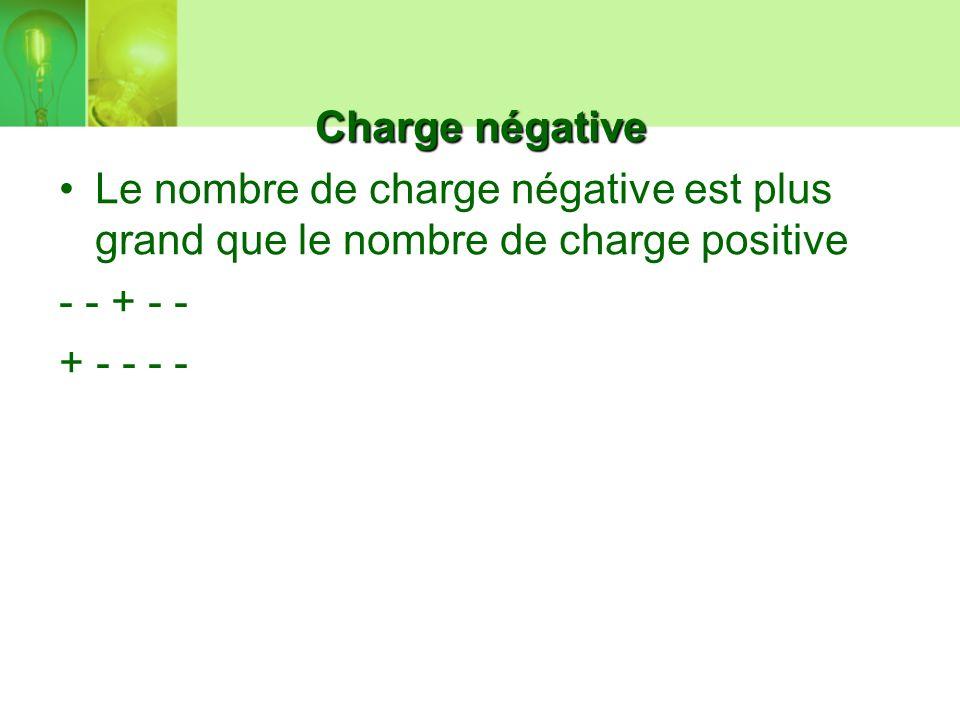 Charge négative Le nombre de charge négative est plus grand que le nombre de charge positive. - - + - -