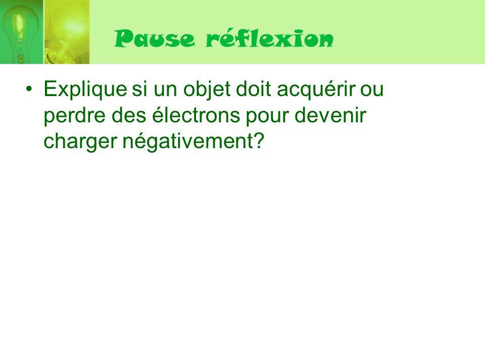 Pause réflexion Explique si un objet doit acquérir ou perdre des électrons pour devenir charger négativement
