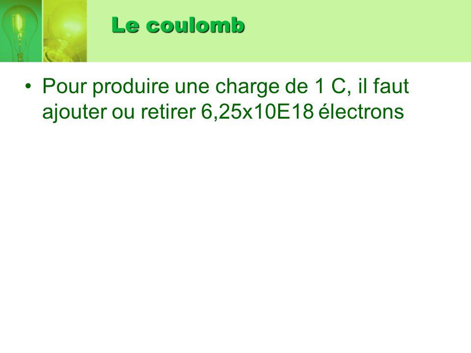 Le coulomb Pour produire une charge de 1 C, il faut ajouter ou retirer 6,25x10E18 électrons