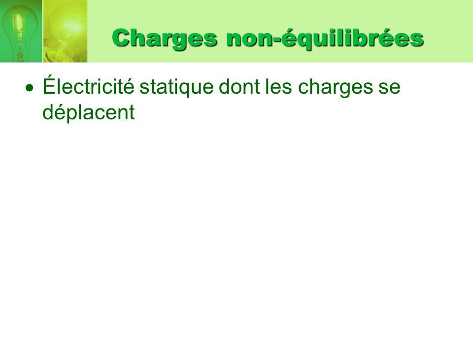 Charges non-équilibrées
