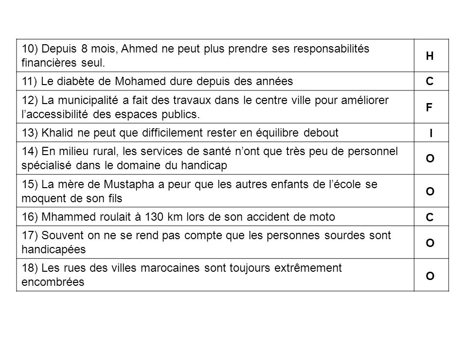 10) Depuis 8 mois, Ahmed ne peut plus prendre ses responsabilités financières seul.