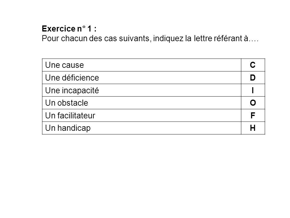 Exercice n° 1 : Pour chacun des cas suivants, indiquez la lettre référant à…. Une cause. C. Une déficience.