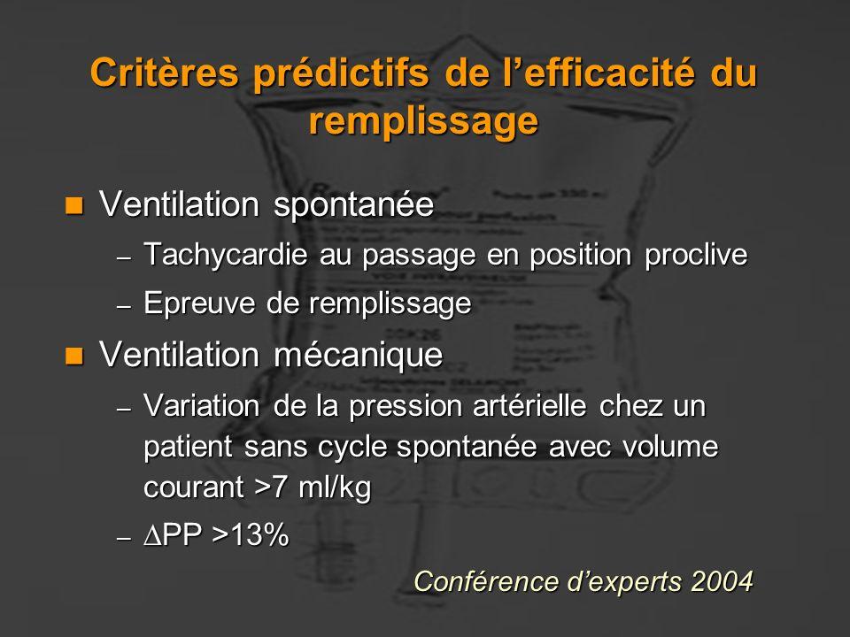 Critères prédictifs de l'efficacité du remplissage