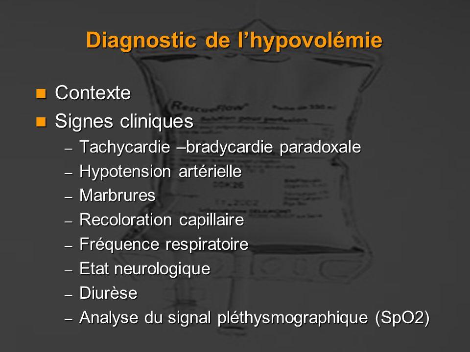Diagnostic de l'hypovolémie