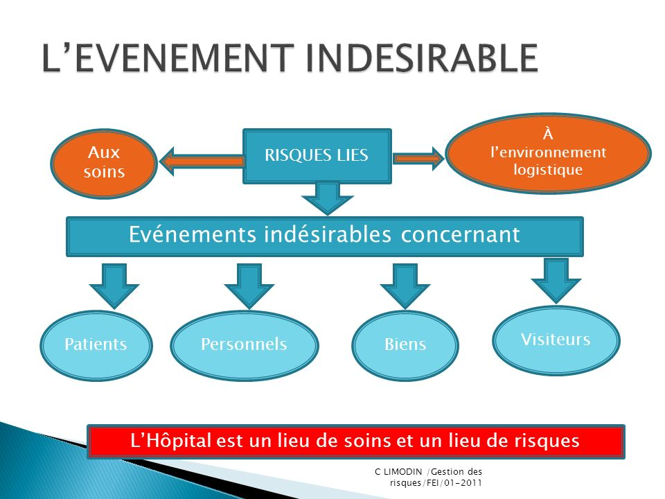 L'EVENEMENT INDESIRABLE