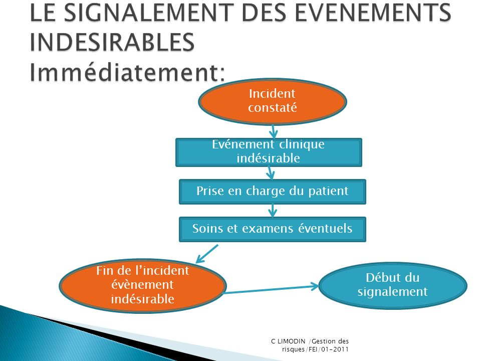 LE SIGNALEMENT DES EVENEMENTS INDESIRABLES Immédiatement: