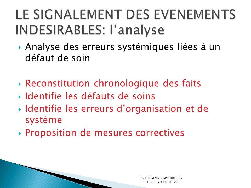 LE SIGNALEMENT DES EVENEMENTS INDESIRABLES: l'analyse
