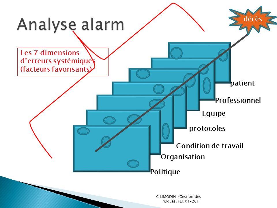 Analyse alarm décès Les 7 dimensions d'erreurs systémiques