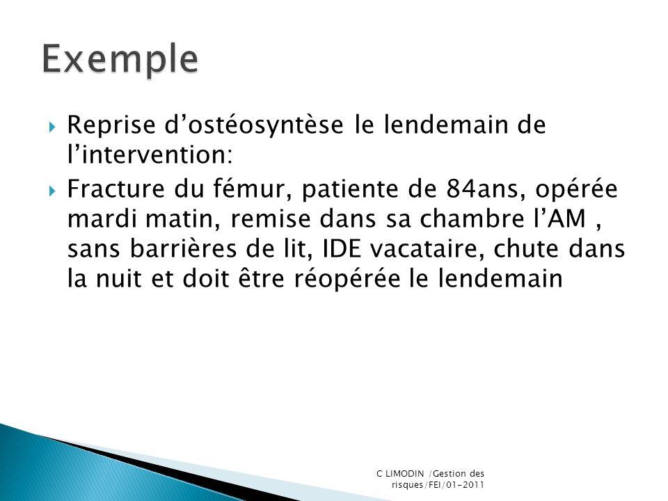Exemple Reprise d'ostéosyntèse le lendemain de l'intervention: