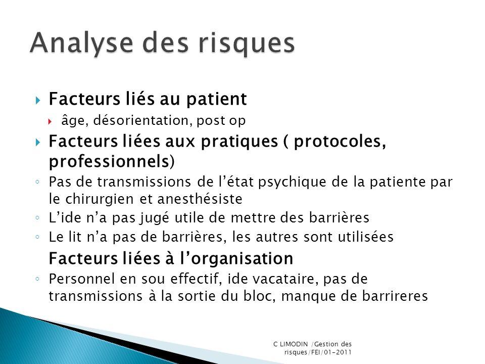 Analyse des risques Facteurs liés au patient