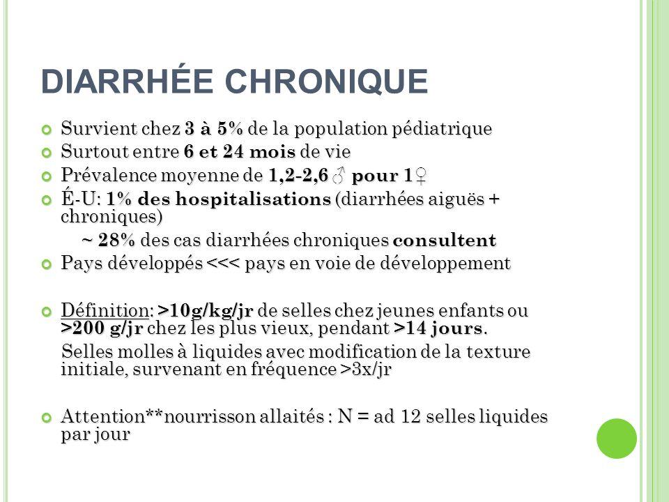 DIARRHÉE CHRONIQUE Survient chez 3 à 5% de la population pédiatrique
