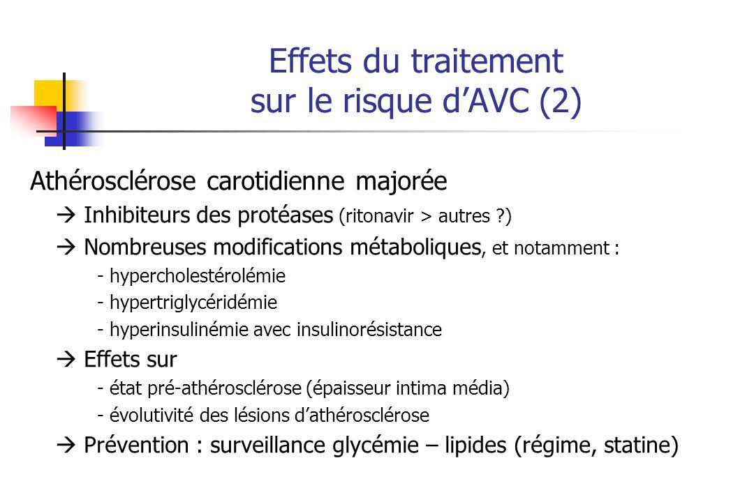 Effets du traitement sur le risque d'AVC (2)