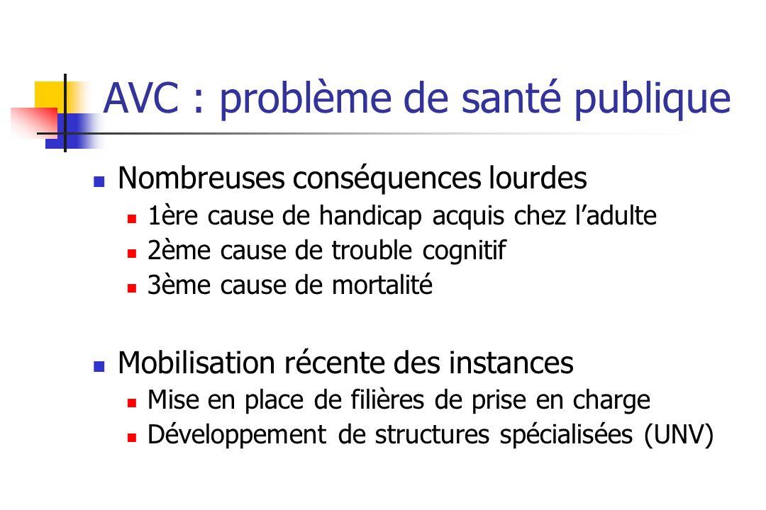 AVC : problème de santé publique