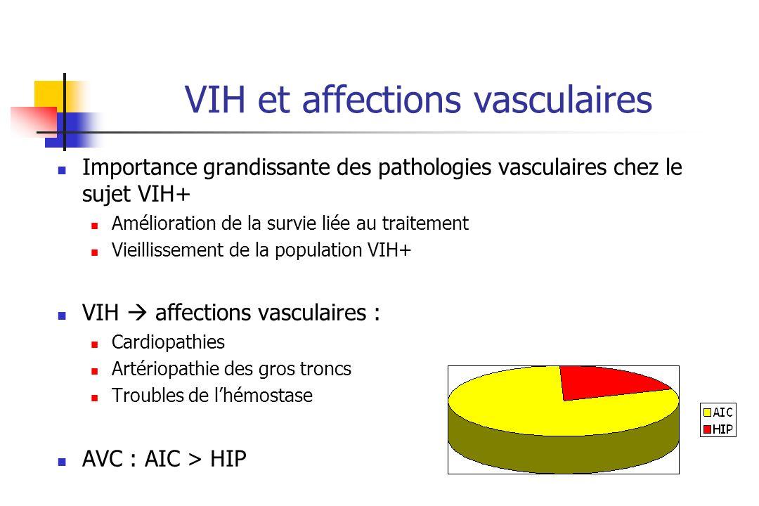VIH et affections vasculaires