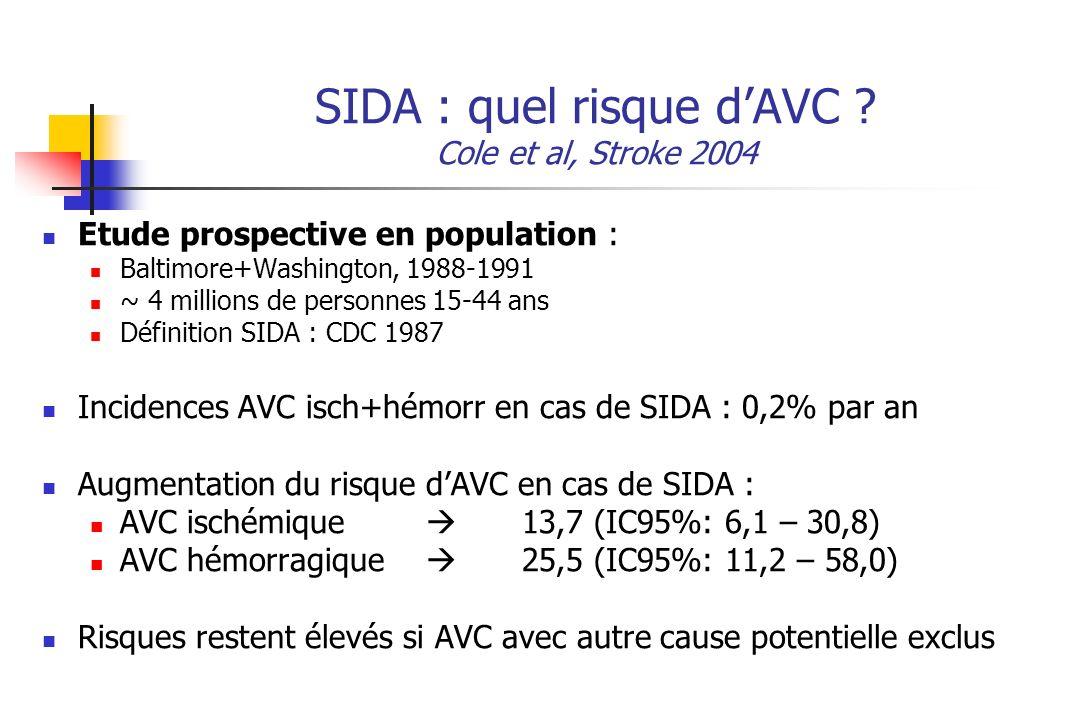 SIDA : quel risque d'AVC Cole et al, Stroke 2004