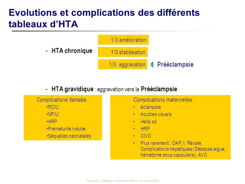Evolutions et complications des différents tableaux d'HTA