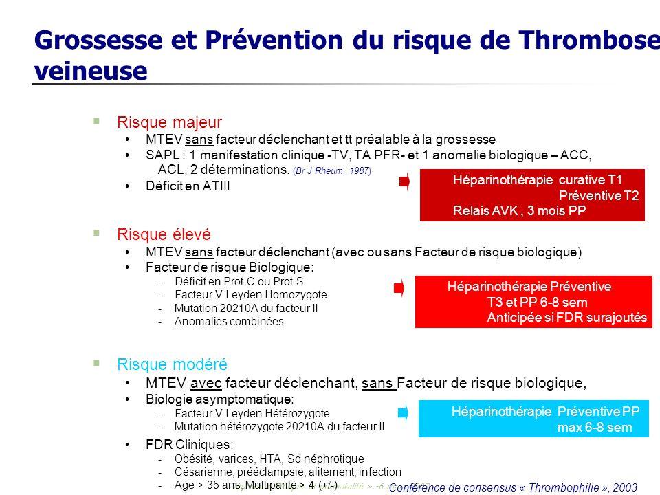 Grossesse et Prévention du risque de Thrombose veineuse