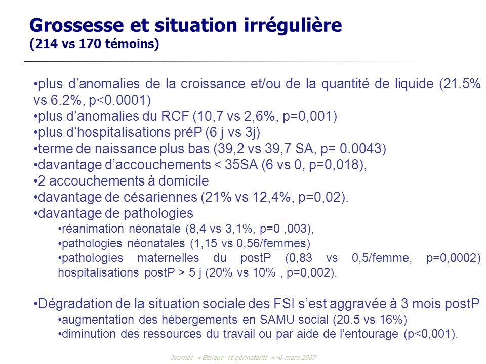 Grossesse et situation irrégulière (214 vs 170 témoins)