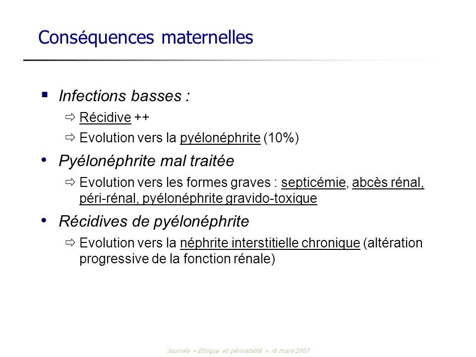 Conséquences maternelles