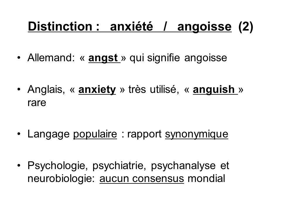 Distinction : anxiété / angoisse (2)