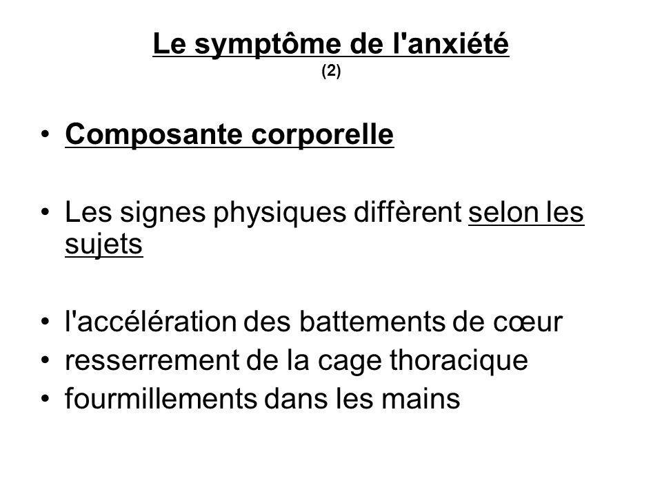 Le symptôme de l anxiété (2)