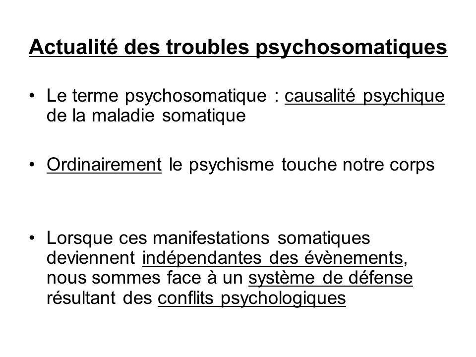 Actualité des troubles psychosomatiques