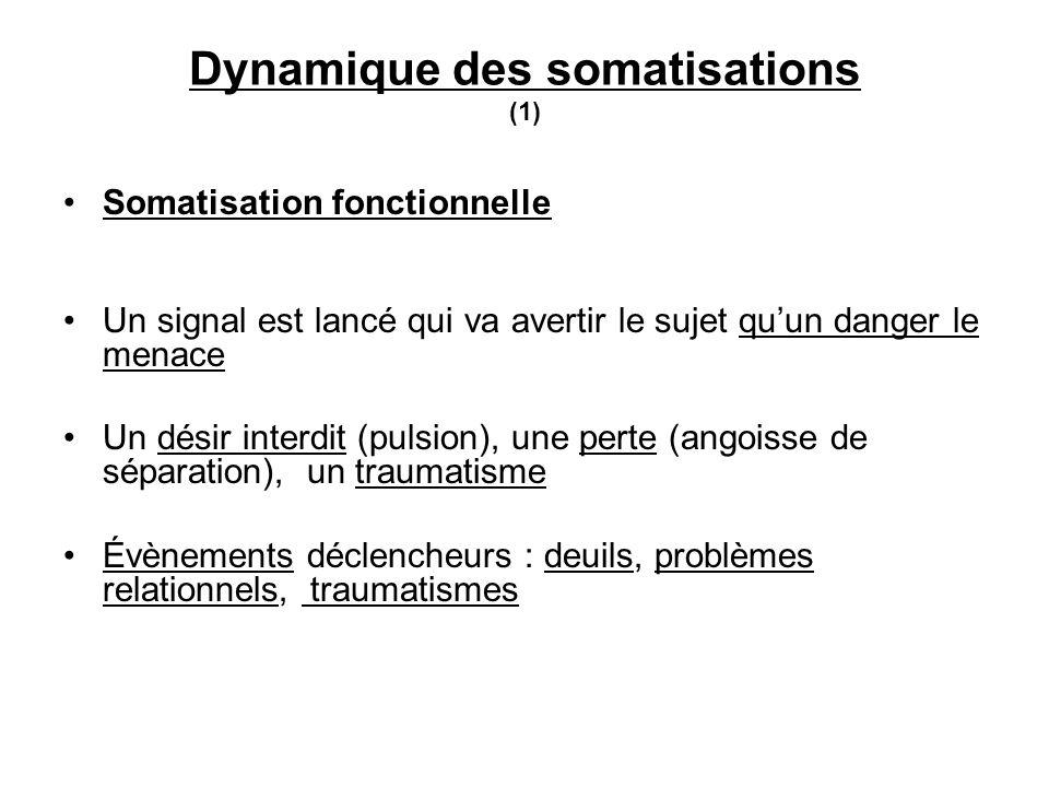 Dynamique des somatisations (1)