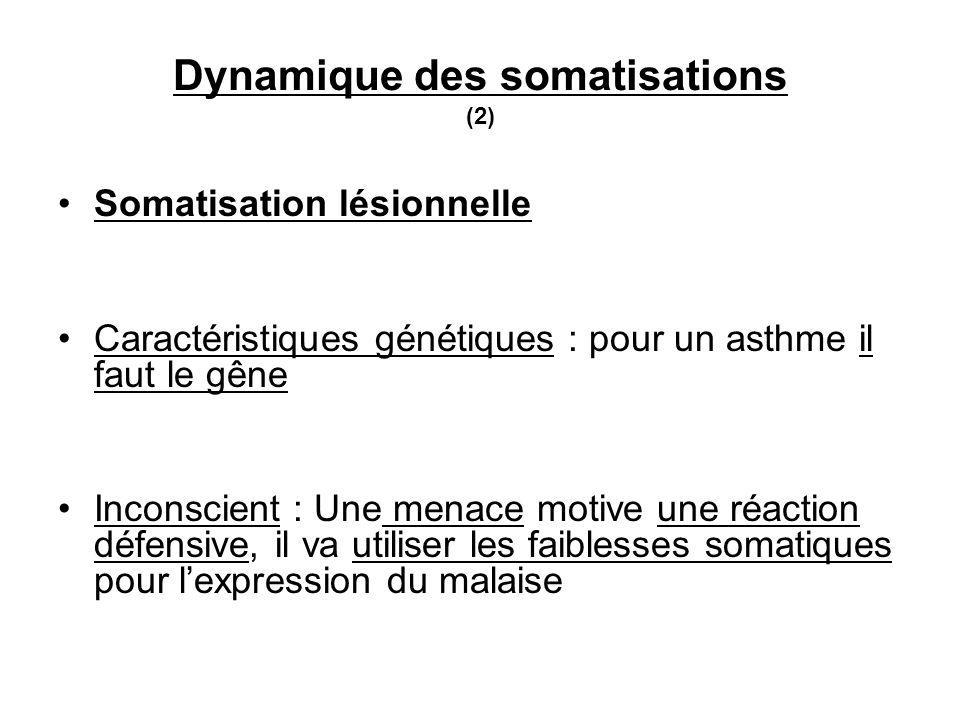Dynamique des somatisations (2)