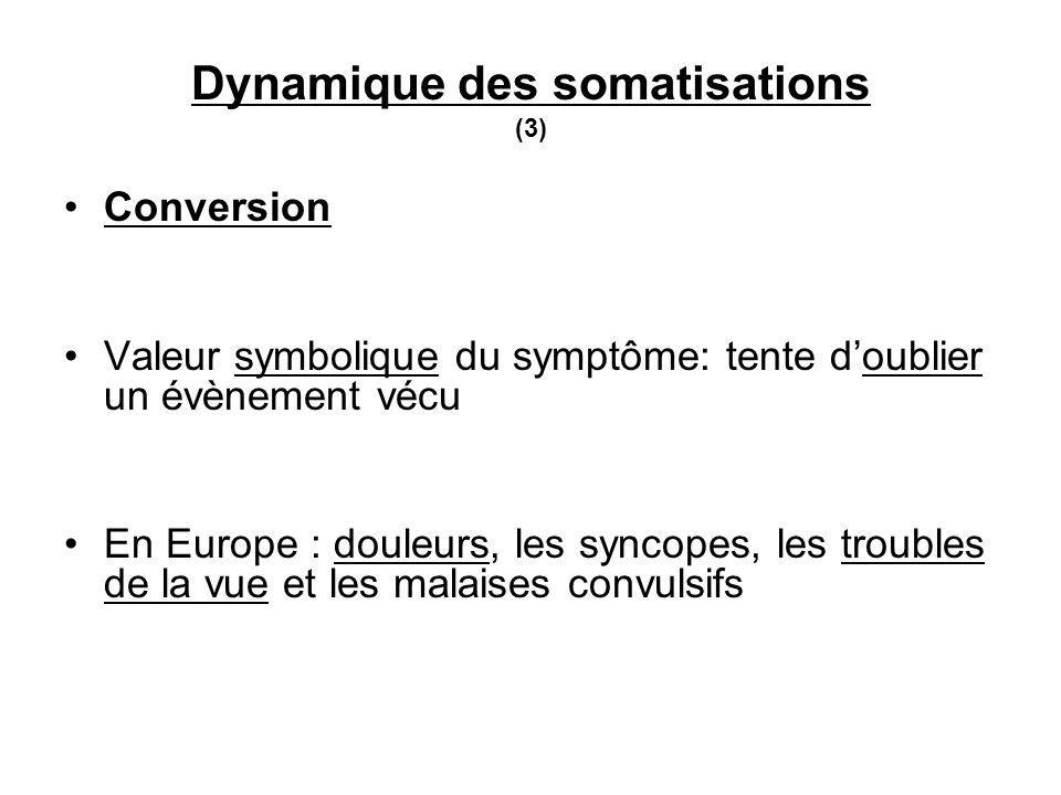 Dynamique des somatisations (3)