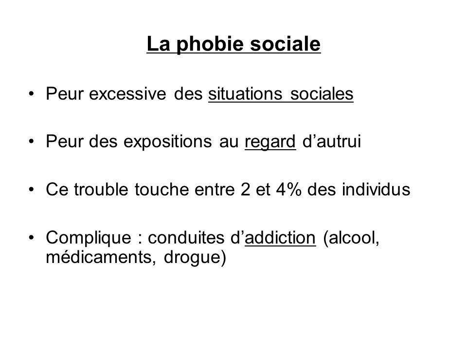 La phobie sociale Peur excessive des situations sociales