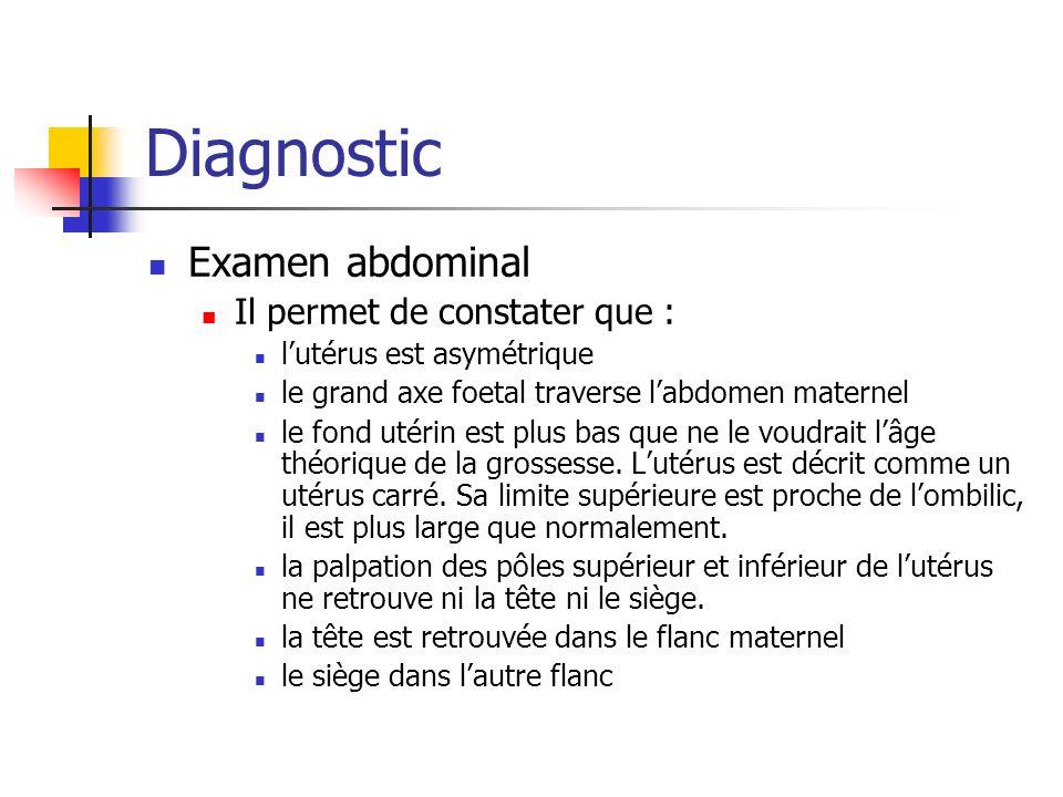 Diagnostic Examen abdominal Il permet de constater que :